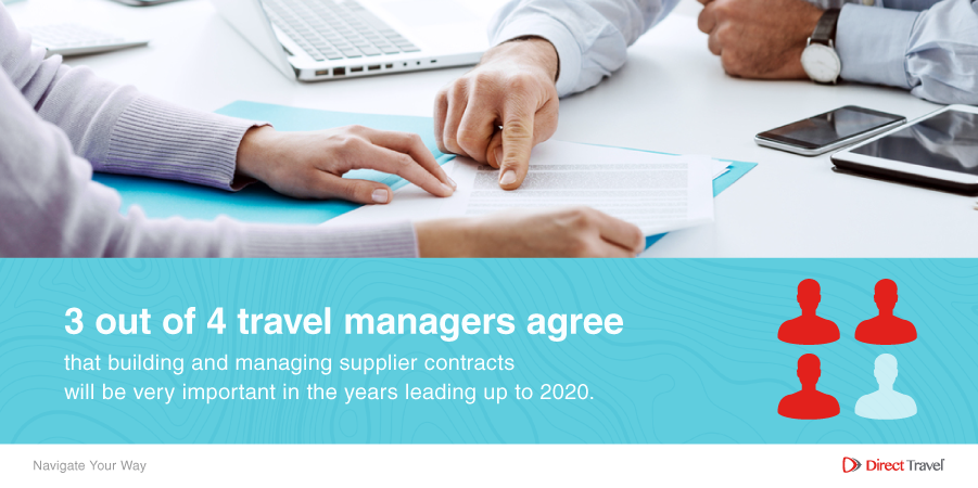 3 out of 4 travel managers agree its important to build supplier contracts