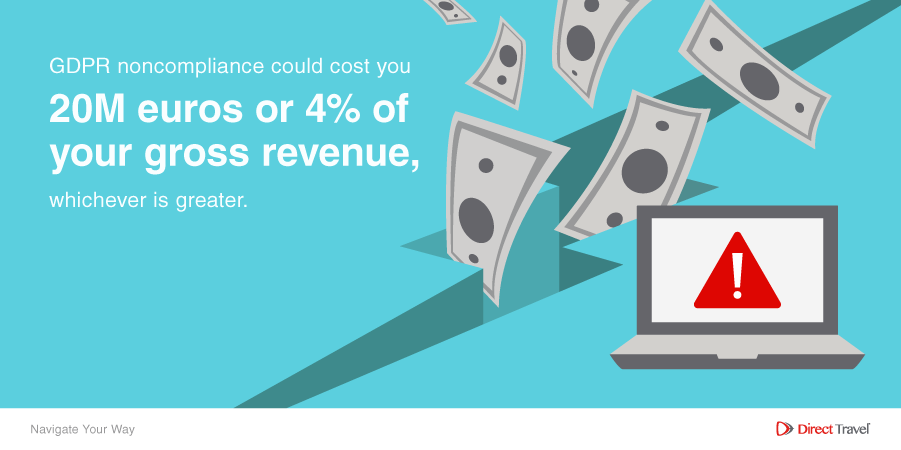 GDRP noncompliance could cost you 20M euros or 4% of your gross revenue