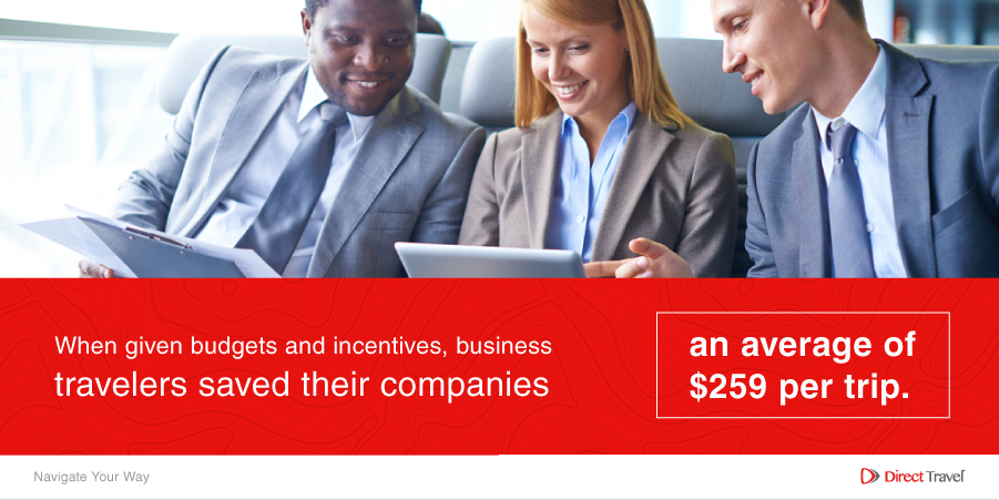 When given budgets and incentives, business travelers saved their companies an average of $259 a trip.